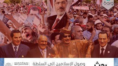 Photo of وصول الإسلاميين إلى السلطة