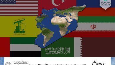 Photo of القوى الخارجية الفاعلة في الثورة السورية