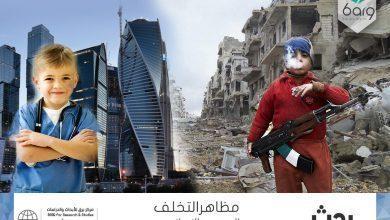 Photo of مظاهرالتخلف العربي والإسلامي
