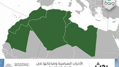 Photo of الأحزاب السياسية وصراعاتها في الدول المغاربية