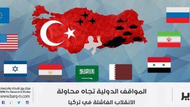 Photo of المواقف الدولية تجاه محاولة الانقلاب الفاشلة في تركيا