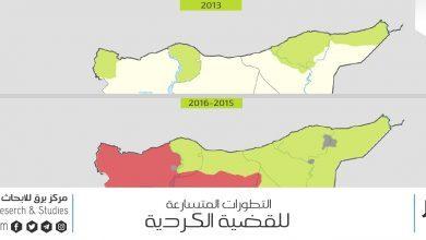 Photo of التطورات المتسارعة للقضية الكردية