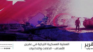 Photo of العملية العسكرية التركية في عفرين الأهداف-الدلالات والتداعيات