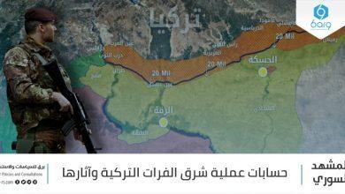 Photo of حسابات عملية شرق الفرات التركية وآثارها