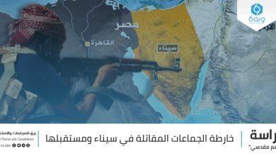 Photo of خارطة الجماعات المقاتلة في سيناء ومستقبلها